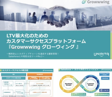 『Growwwing グローウィング 』サービス資料